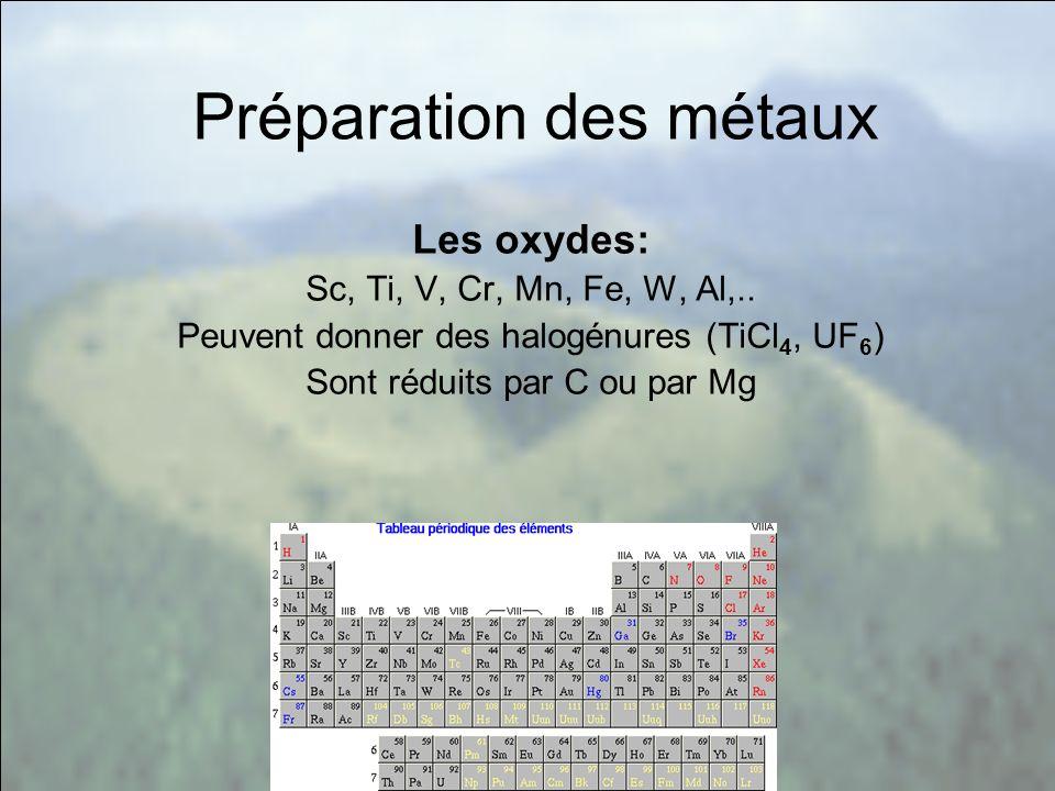 Les oxydes: Sc, Ti, V, Cr, Mn, Fe, W, Al,.. Peuvent donner des halogénures (TiCl 4, UF 6 ) Sont réduits par C ou par Mg Préparation des métaux