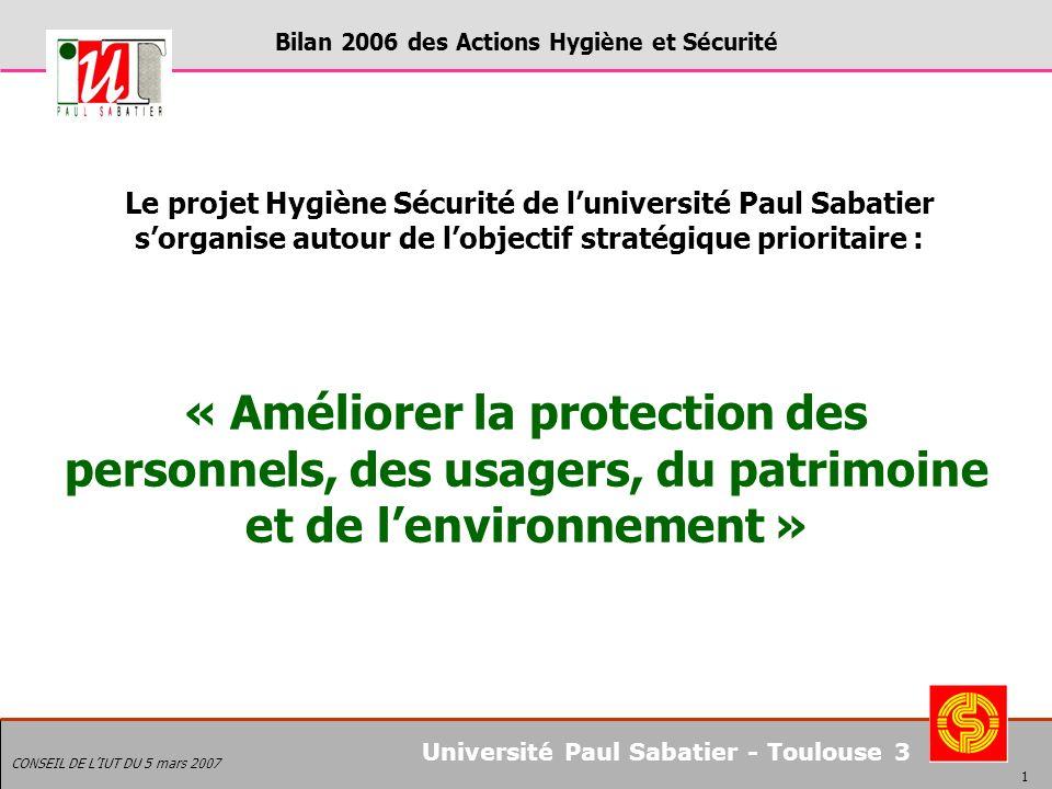 Bilan 2006 des Actions Hygiène et Sécurité CONSEIL DE LIUT DU 5 mars 2007 2 Université Paul Sabatier - Toulouse 3 Cet objectif stratégique se décline en quatre objectifs opérationnels : 1.Renforcer la structuration et la culture de lHygiène et la Sécurité.