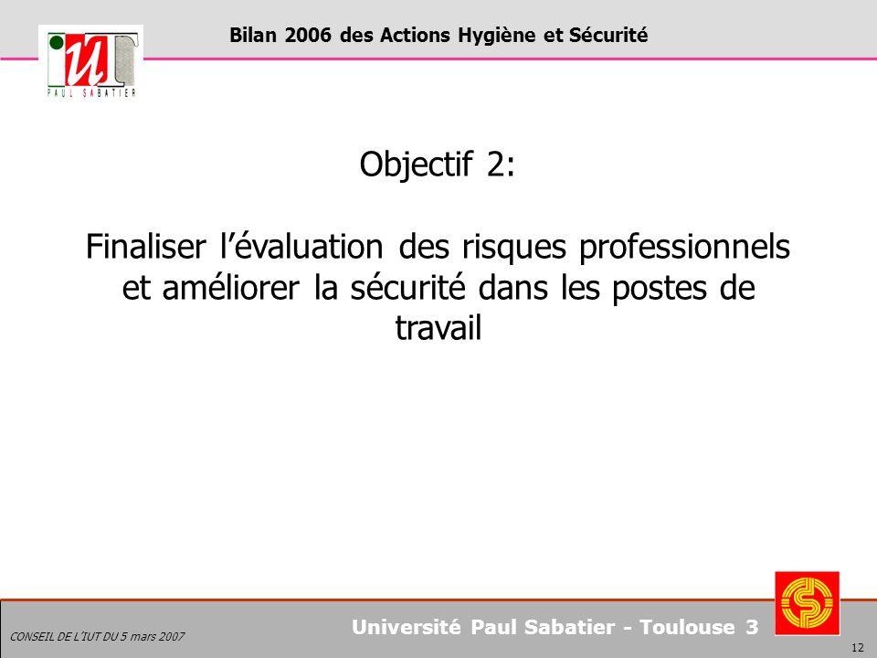 Bilan 2006 des Actions Hygiène et Sécurité CONSEIL DE LIUT DU 5 mars 2007 12 Université Paul Sabatier - Toulouse 3 Objectif 2: Finaliser lévaluation des risques professionnels et améliorer la sécurité dans les postes de travail