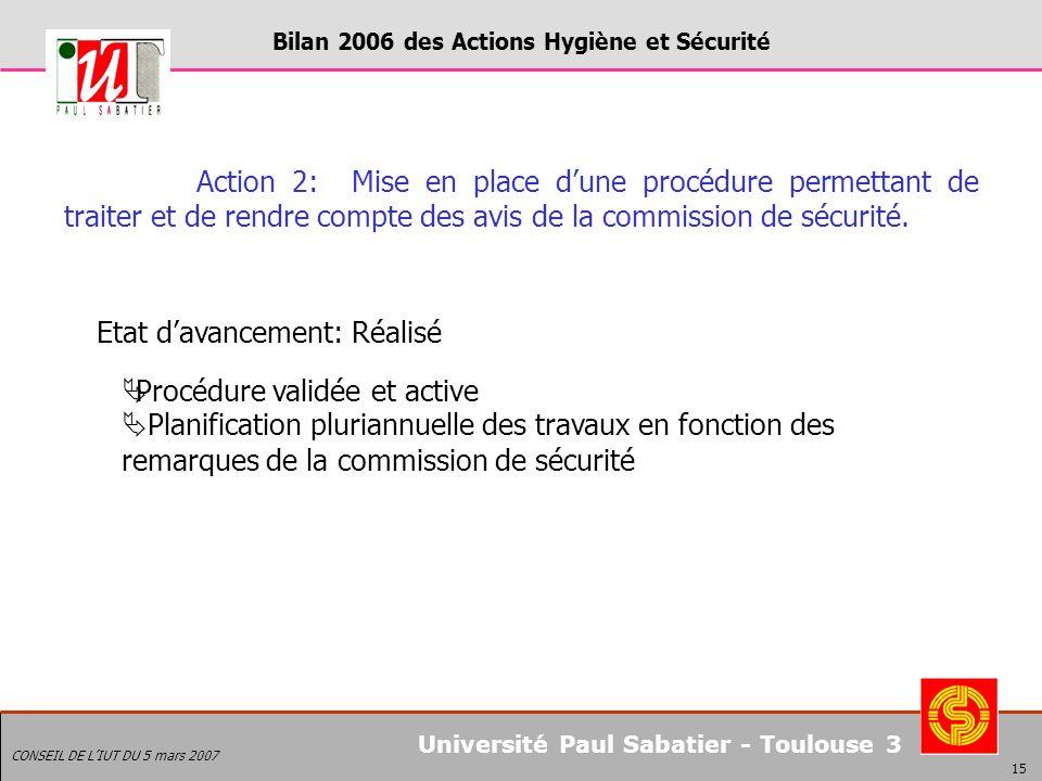 Bilan 2006 des Actions Hygiène et Sécurité CONSEIL DE LIUT DU 5 mars 2007 16 Université Paul Sabatier - Toulouse 3 Action 3: Mise en place dune procédure rendant lintervention du SHS obligatoire dans les projets de construction et daménagements.