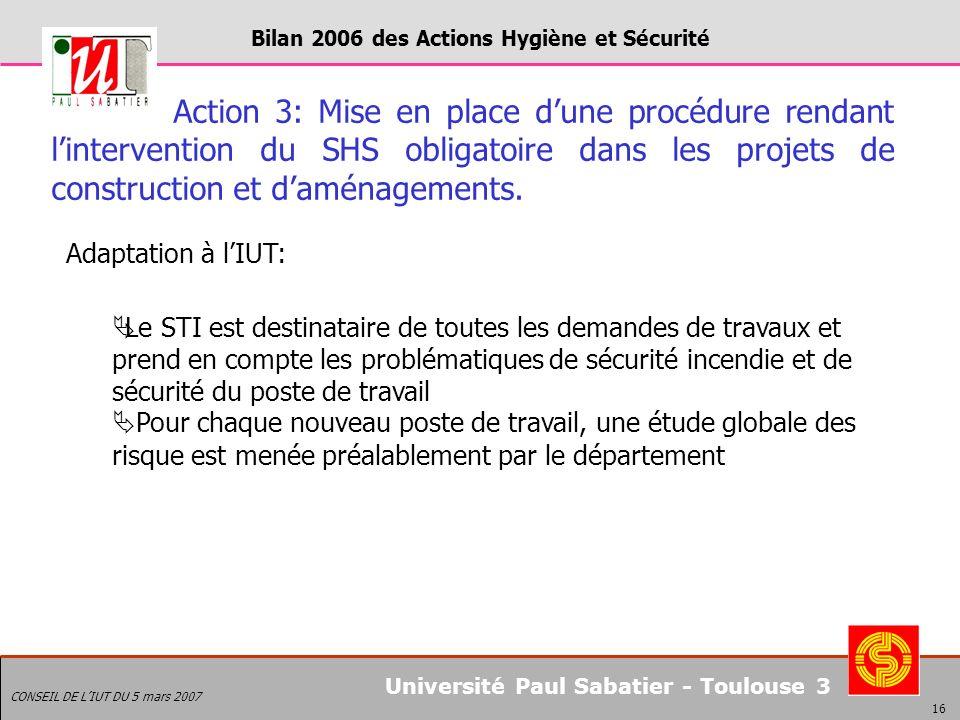 Bilan 2006 des Actions Hygiène et Sécurité CONSEIL DE LIUT DU 5 mars 2007 17 Université Paul Sabatier - Toulouse 3 Objectif 4: Améliorer la prise en compte de la protection de lenvironnement dans la vie de luniversité.