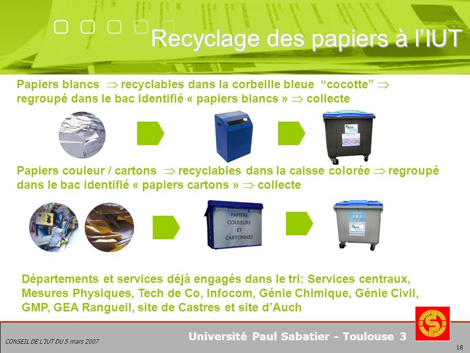 Bilan 2006 des Actions Hygiène et Sécurité CONSEIL DE LIUT DU 5 mars 2007 18 Université Paul Sabatier - Toulouse 3 Papiers blancs recyclables dans la corbeille bleue cocotte regroupé dans le bac identifié « papiers blancs » collecte Papiers couleur / cartons recyclables dans la caisse colorée regroupé dans le bac identifié « papiers cartons » collecte Recyclage des papiers à lIUT Départements et services déjà engagés dans le tri: Services centraux, Mesures Physiques, Tech de Co, Infocom, Génie Chimique, Génie Civil, GMP, GEA Rangueil, site de Castres et site dAuch