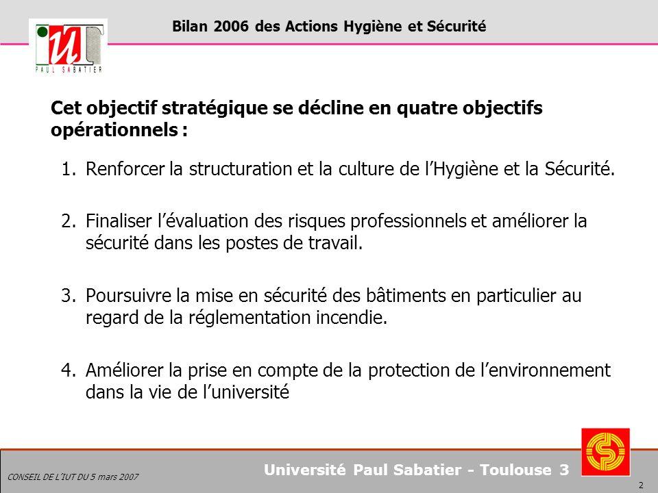 Bilan 2006 des Actions Hygiène et Sécurité CONSEIL DE LIUT DU 5 mars 2007 3 Université Paul Sabatier - Toulouse 3 LES INDICATEURS Des indicateurs spécifiques ont été élaborés pour chaque objectif afin de mesurer leur état davancement en fonction des résultats attendus.