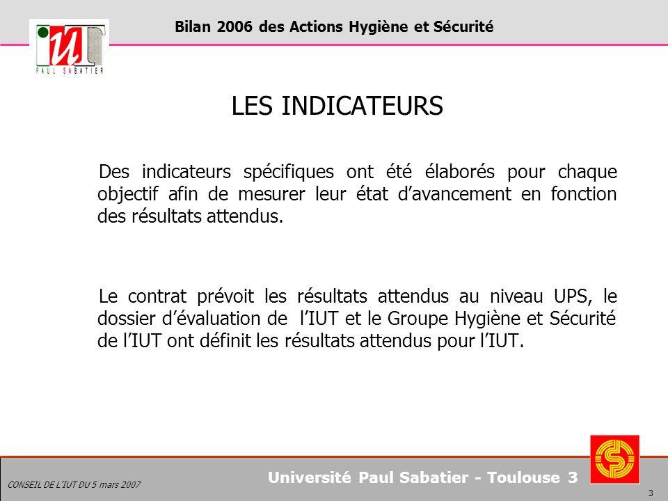 Bilan 2006 des Actions Hygiène et Sécurité CONSEIL DE LIUT DU 5 mars 2007 4 Université Paul Sabatier - Toulouse 3 Objectif 1: Renforcer la structuration et la culture de lHygiène et la Sécurité.