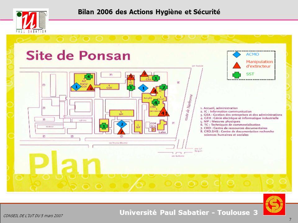 Bilan 2006 des Actions Hygiène et Sécurité CONSEIL DE LIUT DU 5 mars 2007 8 Université Paul Sabatier - Toulouse 3