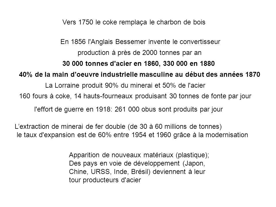 Vers 1750 le coke remplaça le charbon de bois En 1856 l'Anglais Bessemer invente le convertisseur production à près de 2000 tonnes par an 30 000 tonne