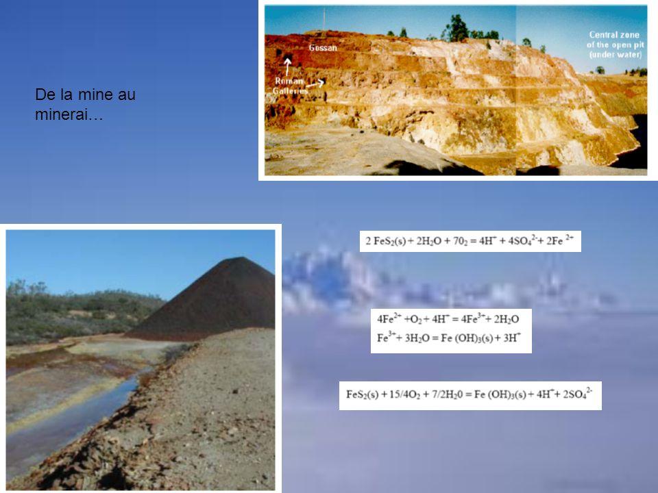 De la mine au minerai…