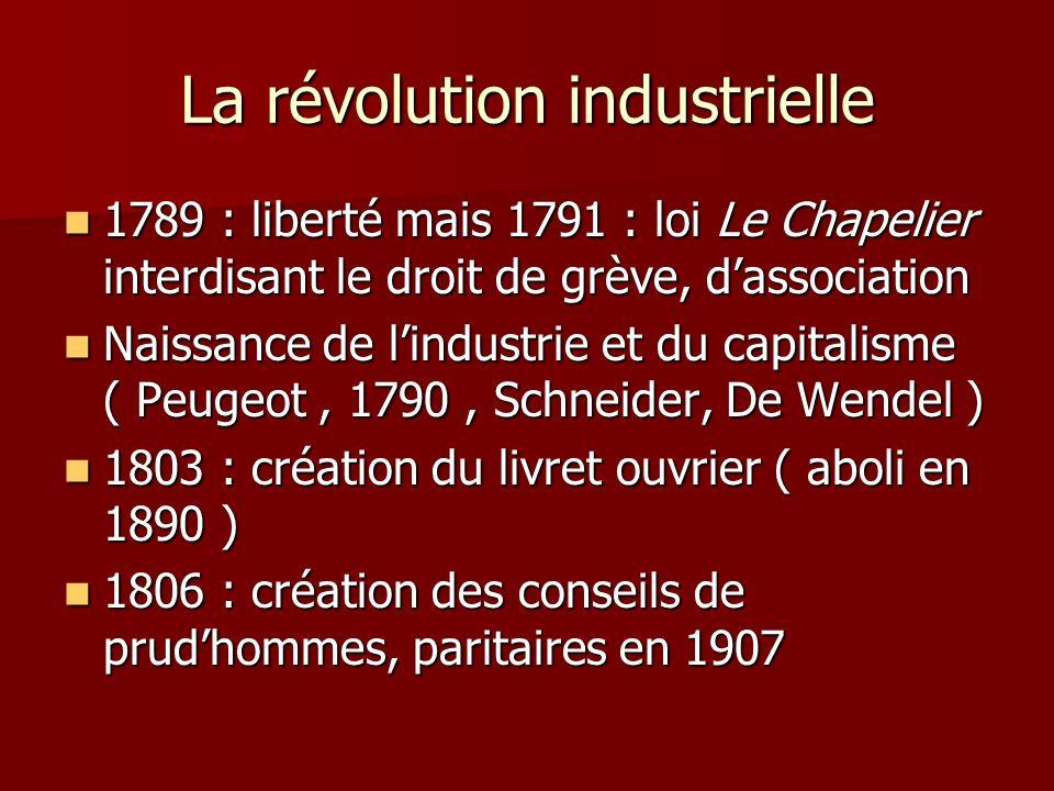 La révolution industrielle 1789 : liberté mais 1791 : loi Le Chapelier interdisant le droit de grève, dassociation 1789 : liberté mais 1791 : loi Le C
