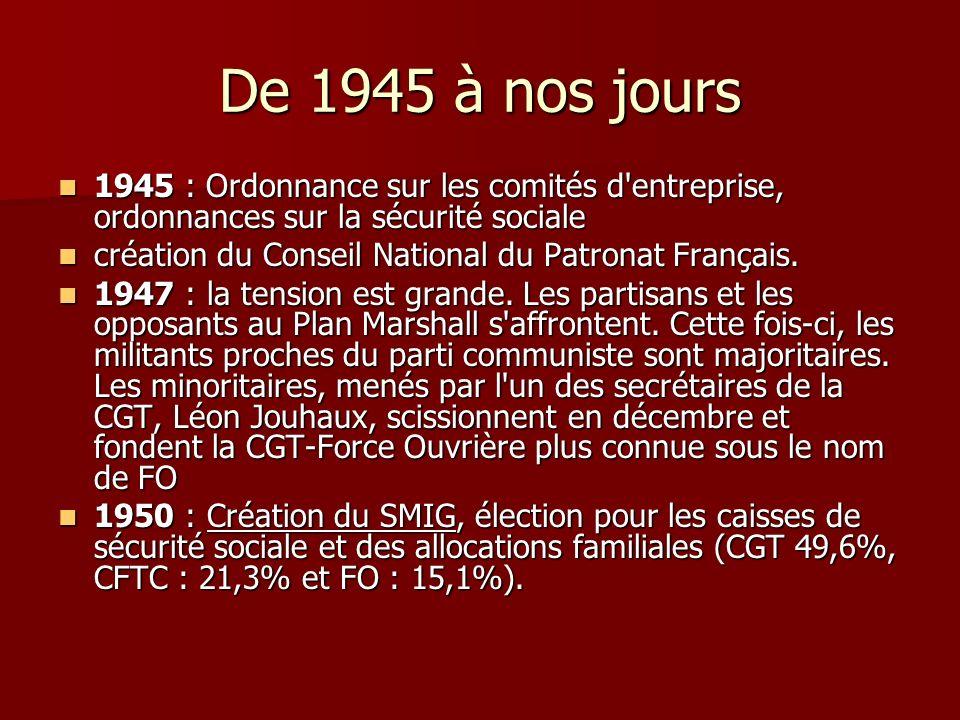 De 1945 à nos jours 1945 : Ordonnance sur les comités d'entreprise, ordonnances sur la sécurité sociale 1945 : Ordonnance sur les comités d'entreprise