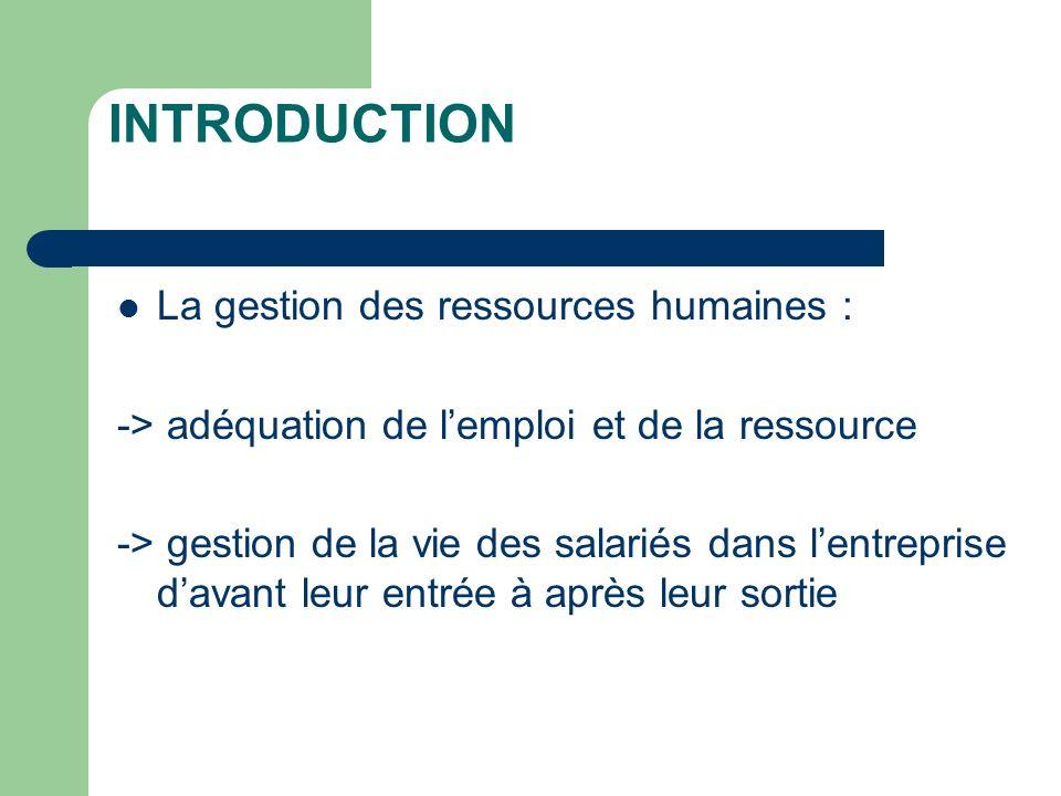 INTRODUCTION La gestion des ressources humaines : -> adéquation de lemploi et de la ressource -> gestion de la vie des salariés dans lentreprise davant leur entrée à après leur sortie