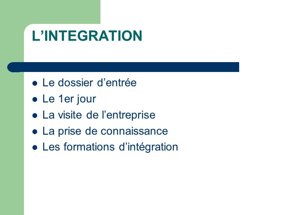 LEMBAUCHE ET LE CONTRAT DE TRAVAIL Lembauche : le processus Le contrat : 2 contrats possible : CDI et CDD Les autres mode de recours au personnel : - lintérim - le recours aux prestataires - les stages La définition de fonction