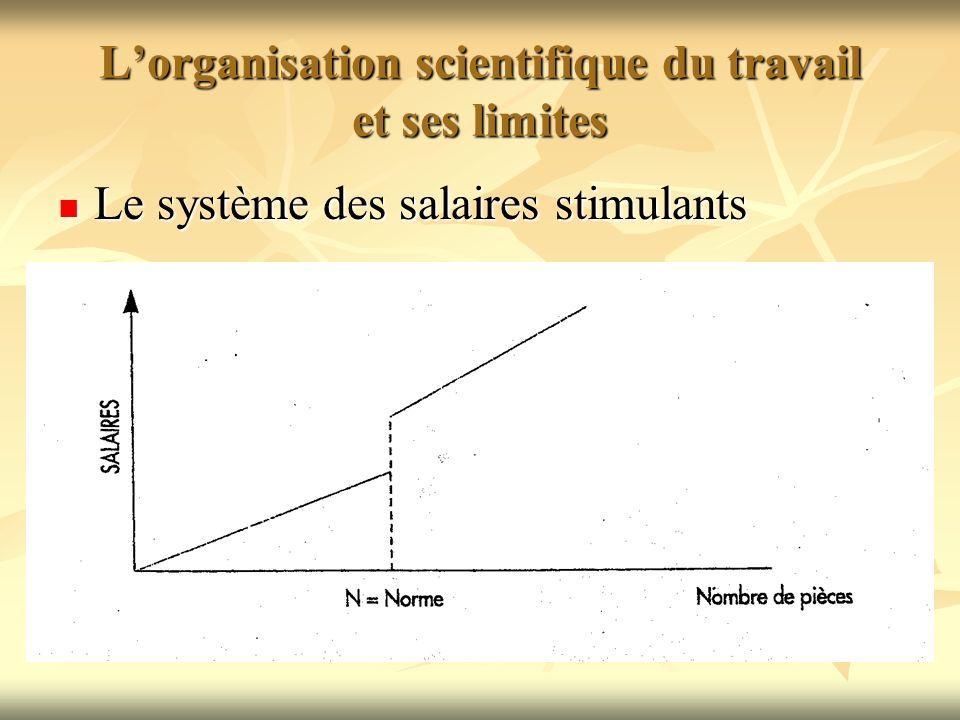Mode de management M3 Style : participatif Style : participatif Rôle : associer Rôle : associer le manager partage les décisions le manager partage les décisions