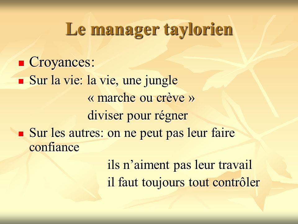 Le management situationnel