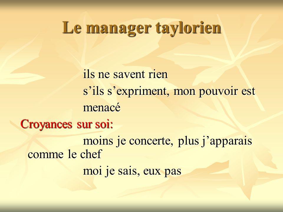 Management situationnel Schéma de base Le collaborateur est-il compétent.