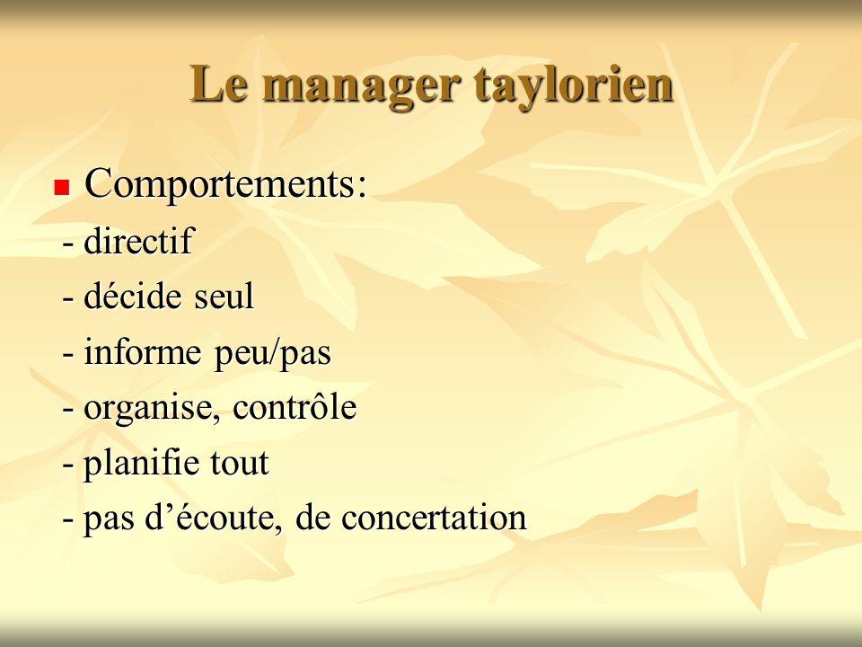 Mode de management M1 Style: directif Style: directif Rôle: structurer Rôle: structurer Les décisions sont prises par le manager