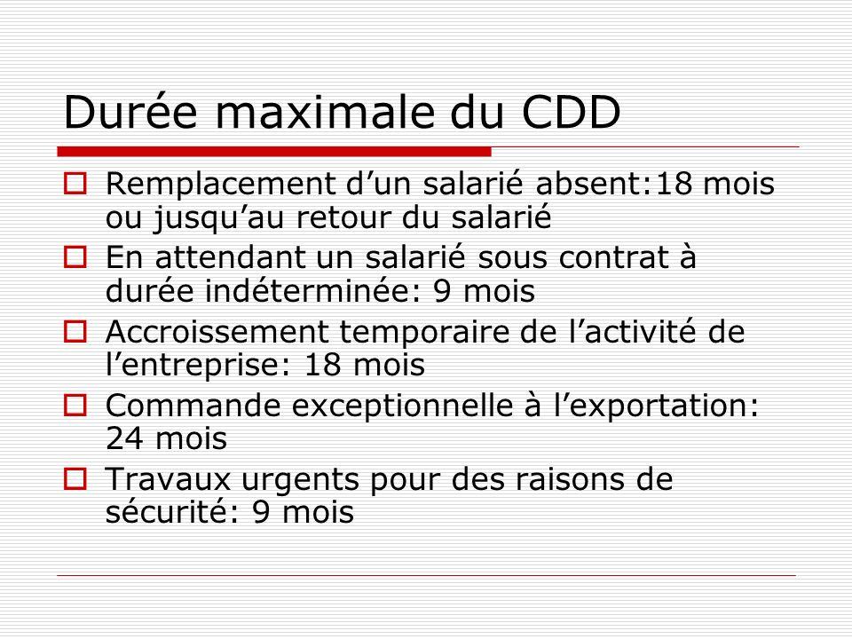 Durée maximale du CDD Remplacement dun salarié absent:18 mois ou jusquau retour du salarié En attendant un salarié sous contrat à durée indéterminée: