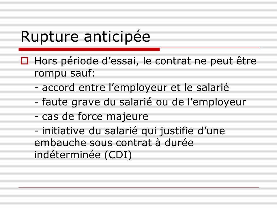 Rupture anticipée Hors période dessai, le contrat ne peut être rompu sauf: - accord entre lemployeur et le salarié - faute grave du salarié ou de lemp