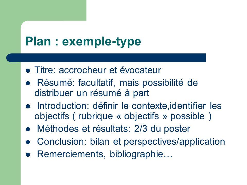 Plan : exemple-type Titre: accrocheur et évocateur Résumé: facultatif, mais possibilité de distribuer un résumé à part Introduction: définir le contex