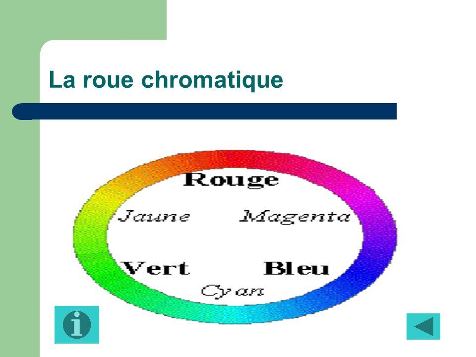 La roue chromatique