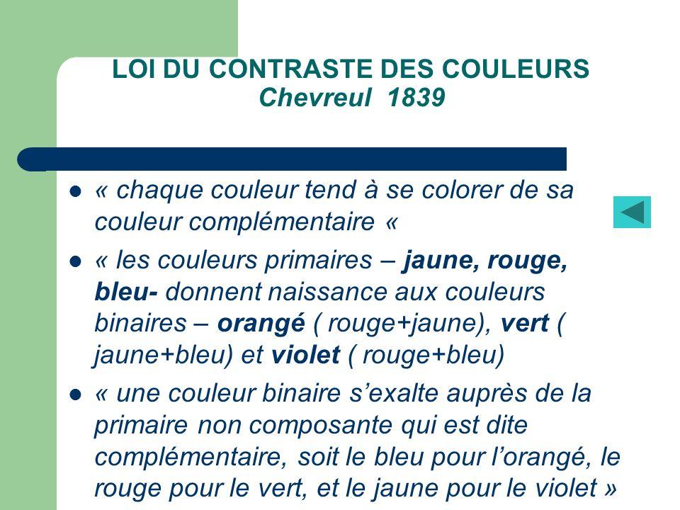 LOI DU CONTRASTE DES COULEURS Chevreul 1839 « chaque couleur tend à se colorer de sa couleur complémentaire « « les couleurs primaires – jaune, rouge,