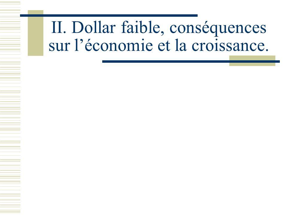 II. Dollar faible, conséquences sur léconomie et la croissance.