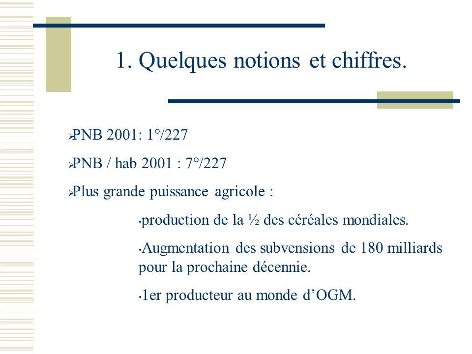 1. Quelques notions et chiffres. PNB 2001: 1°/227 PNB / hab 2001 : 7°/227 Plus grande puissance agricole : production de la ½ des céréales mondiales.