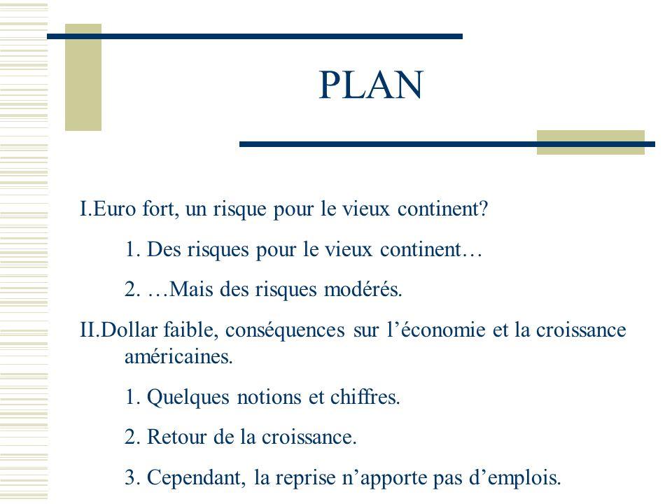 PLAN I.Euro fort, un risque pour le vieux continent? 1. Des risques pour le vieux continent… 2. …Mais des risques modérés. II.Dollar faible, conséquen