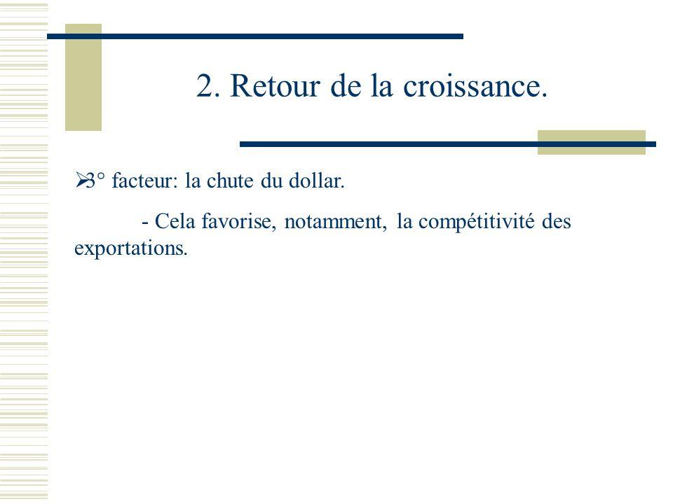 2. Retour de la croissance. 3° facteur: la chute du dollar. - Cela favorise, notamment, la compétitivité des exportations.