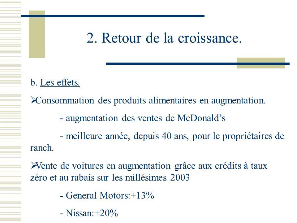 2. Retour de la croissance. b. Les effets. Consommation des produits alimentaires en augmentation. - augmentation des ventes de McDonalds - meilleure