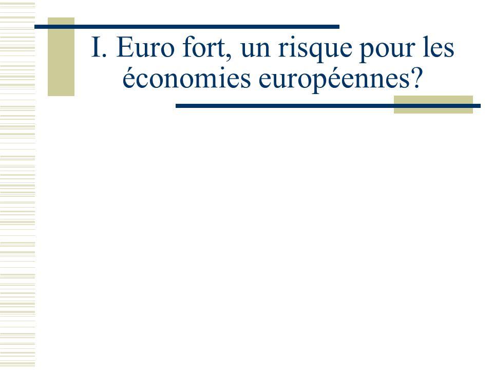 I. Euro fort, un risque pour les économies européennes?
