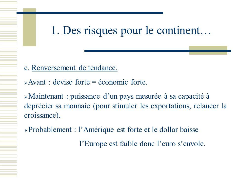 1. Des risques pour le continent… c. Renversement de tendance.