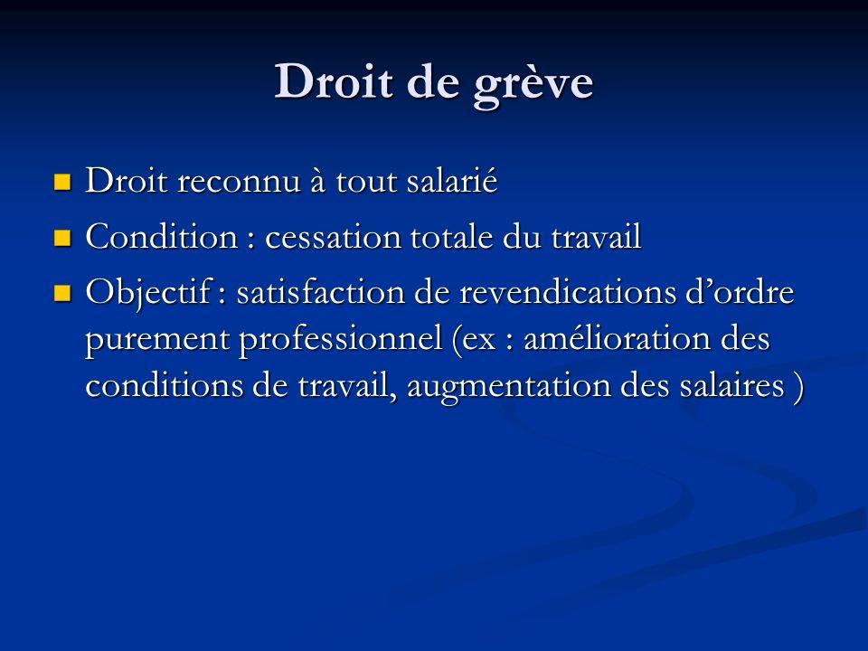 Droit de grève Droit reconnu à tout salarié Droit reconnu à tout salarié Condition : cessation totale du travail Condition : cessation totale du trava