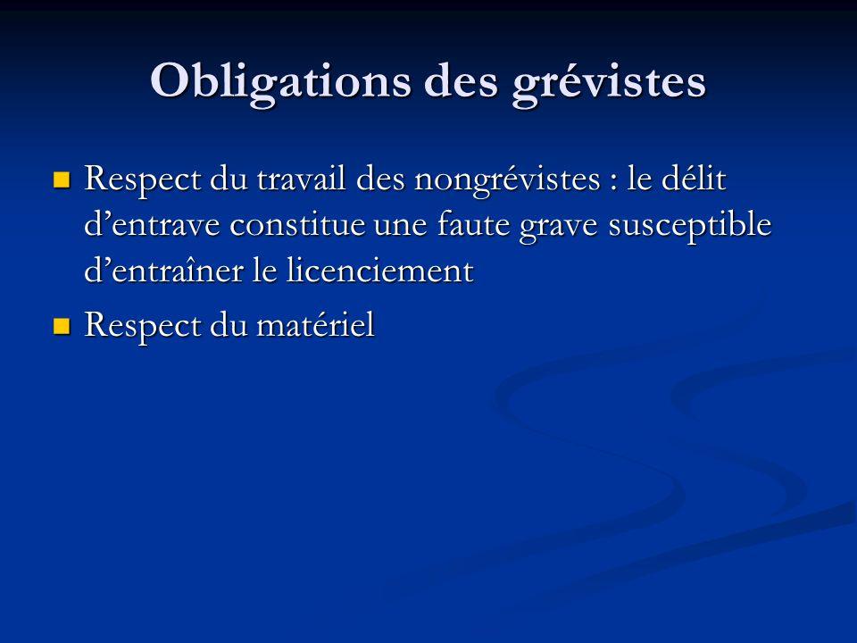 Obligations des grévistes Respect du travail des nongrévistes : le délit dentrave constitue une faute grave susceptible dentraîner le licenciement Res