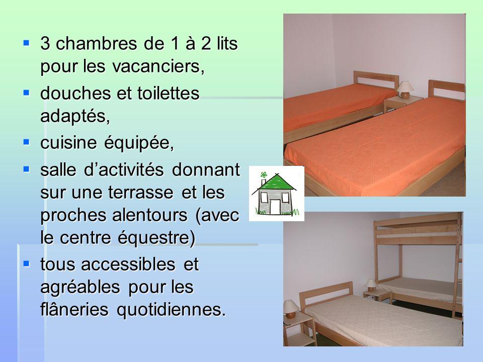 3 chambres de 1 à 2 lits pour les vacanciers, 3 chambres de 1 à 2 lits pour les vacanciers, douches et toilettes adaptés, douches et toilettes adaptés, cuisine équipée, cuisine équipée, salle dactivités donnant sur une terrasse et les proches alentours (avec le centre équestre) salle dactivités donnant sur une terrasse et les proches alentours (avec le centre équestre) tous accessibles et agréables pour les flâneries quotidiennes.