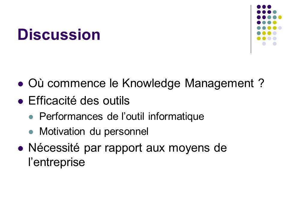 Discussion Où commence le Knowledge Management ? Efficacité des outils Performances de loutil informatique Motivation du personnel Nécessité par rappo