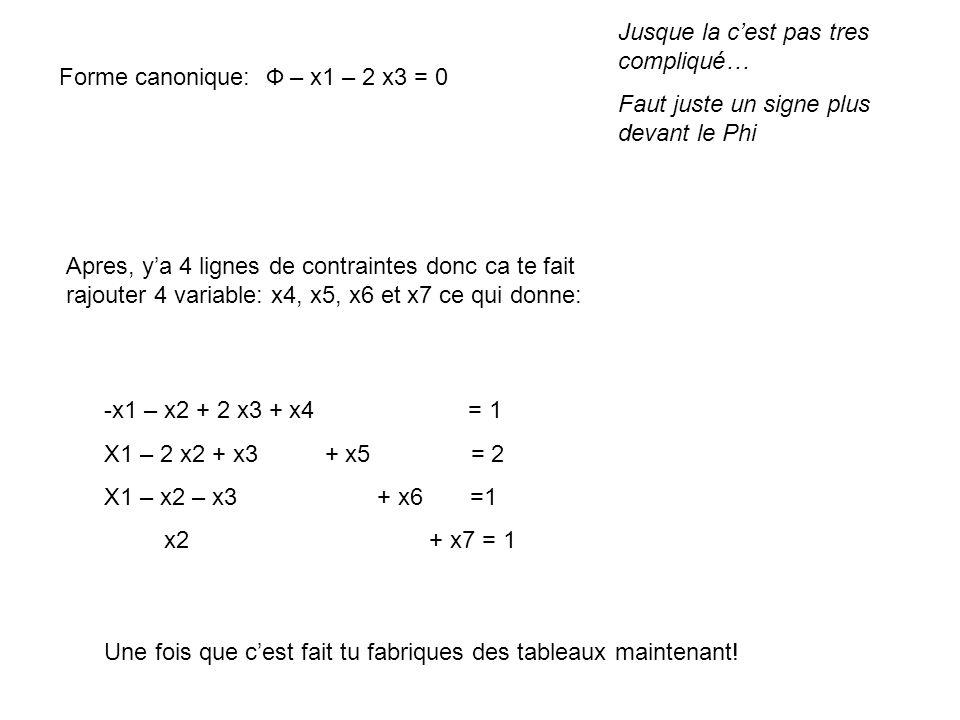 Forme canonique: Ф – x1 – 2 x3 = 0 Jusque la cest pas tres compliqué… Faut juste un signe plus devant le Phi Apres, ya 4 lignes de contraintes donc ca