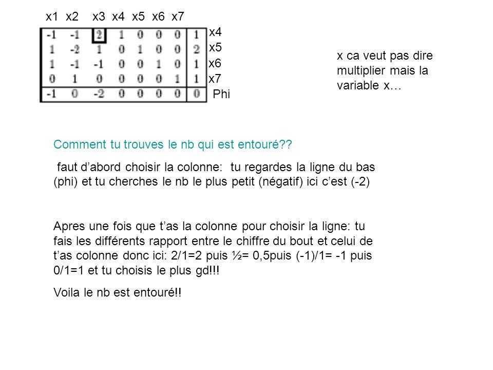 x1 x2 x3 x4 x5 x6 x7 x7 x6 x4 x5 Phi x ca veut pas dire multiplier mais la variable x… Comment tu trouves le nb qui est entouré?? faut dabord choisir
