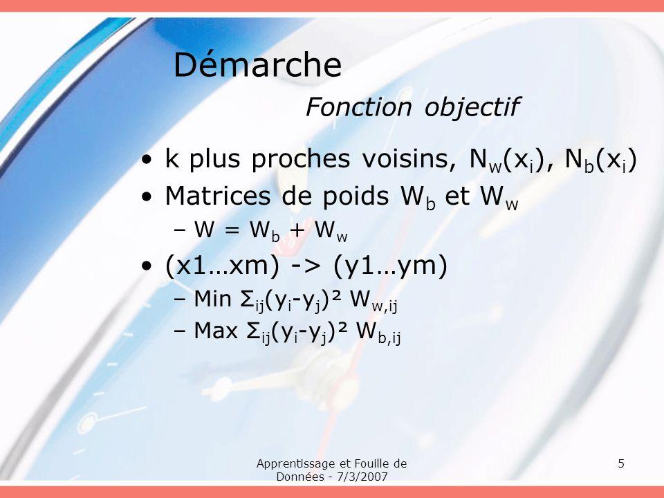 Apprentissage et Fouille de Données - 7/3/2007 6 Démarche Justification algorithmique L b = D b - W b argmax a a T X(αL b +(1-α)W w )X T S w a a T XD w X T a = 1 –Pb généralisé de valeurs propres