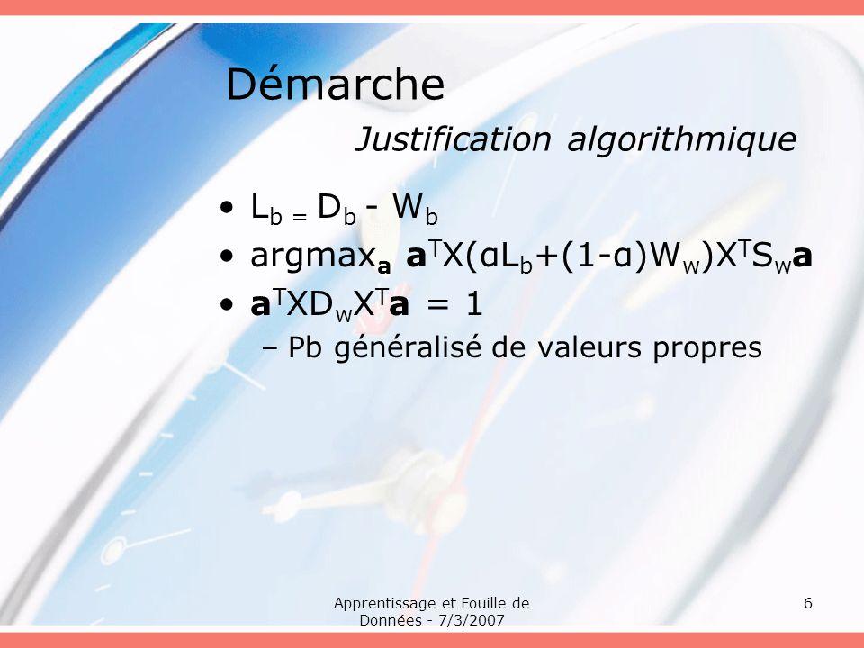 Apprentissage et Fouille de Données - 7/3/2007 7 Démarche C as fortement non-linéaire LSDA = algorithme linéaire Pb si Variété formée fortement non-linéaire Passage dans un espace «reproducing kernel hilbert space», RKHS.