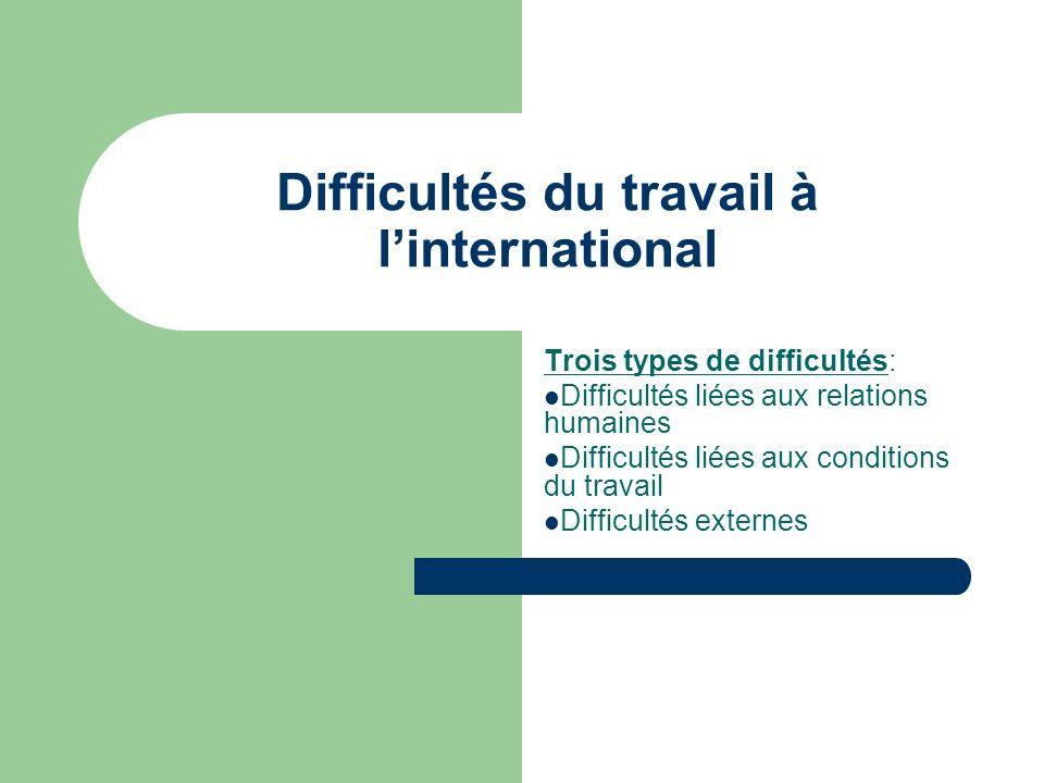 Difficultés du travail à linternational Trois types de difficultés: Difficultés liées aux relations humaines Difficultés liées aux conditions du travail Difficultés externes