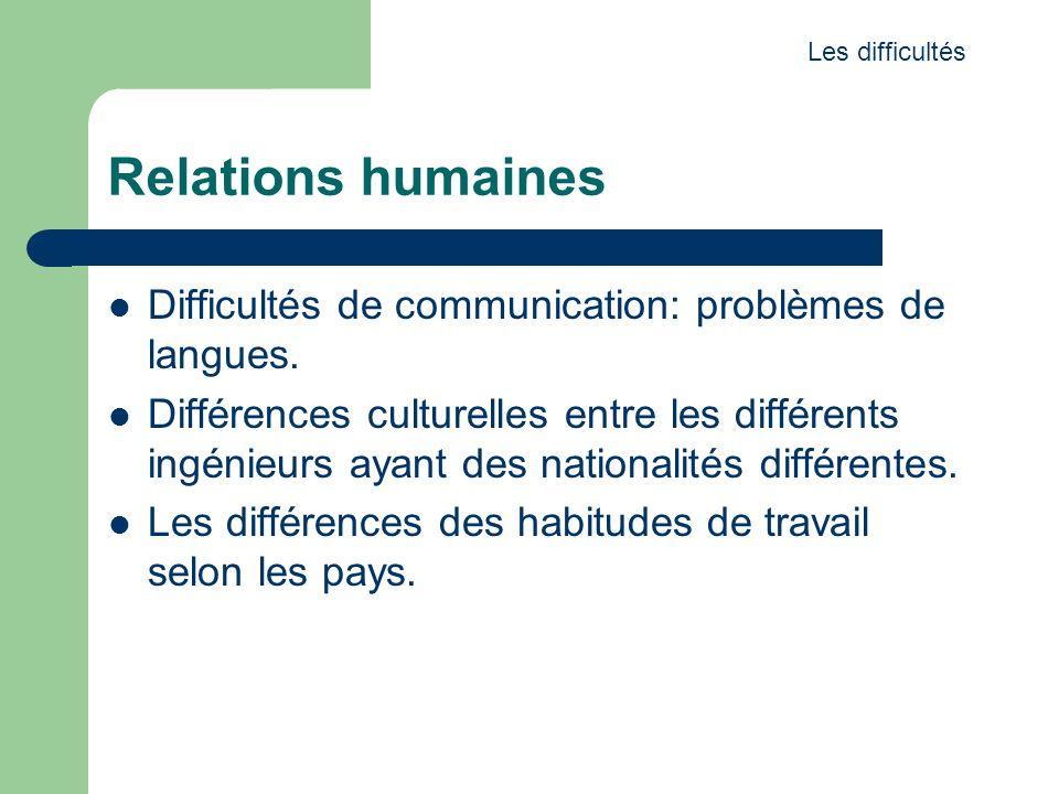 Relations humaines Difficultés de communication: problèmes de langues. Différences culturelles entre les différents ingénieurs ayant des nationalités