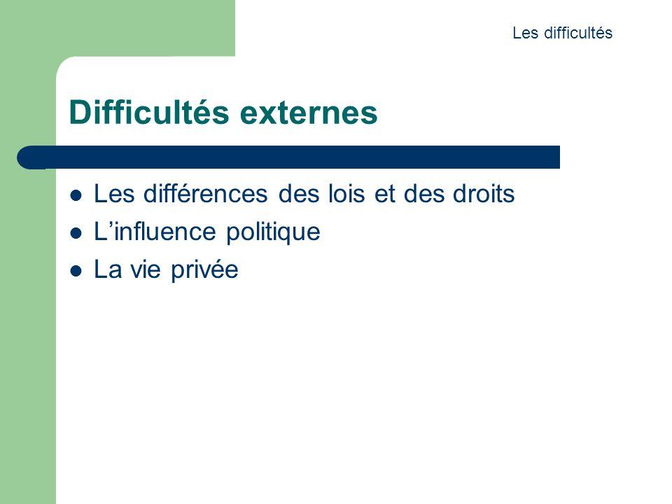 Difficultés externes Les différences des lois et des droits Linfluence politique La vie privée Les difficultés