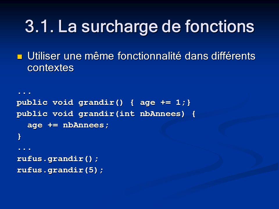 3.1. La surcharge de fonctions Utiliser une même fonctionnalité dans différents contextes Utiliser une même fonctionnalité dans différents contextes..