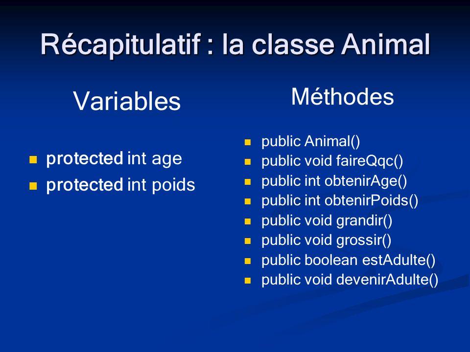 Récapitulatif : la classe Animal Variables protected int age protected int poids Méthodes public Animal() public void faireQqc() public int obtenirAge() public int obtenirPoids() public void grandir() public void grossir() public boolean estAdulte() public void devenirAdulte()