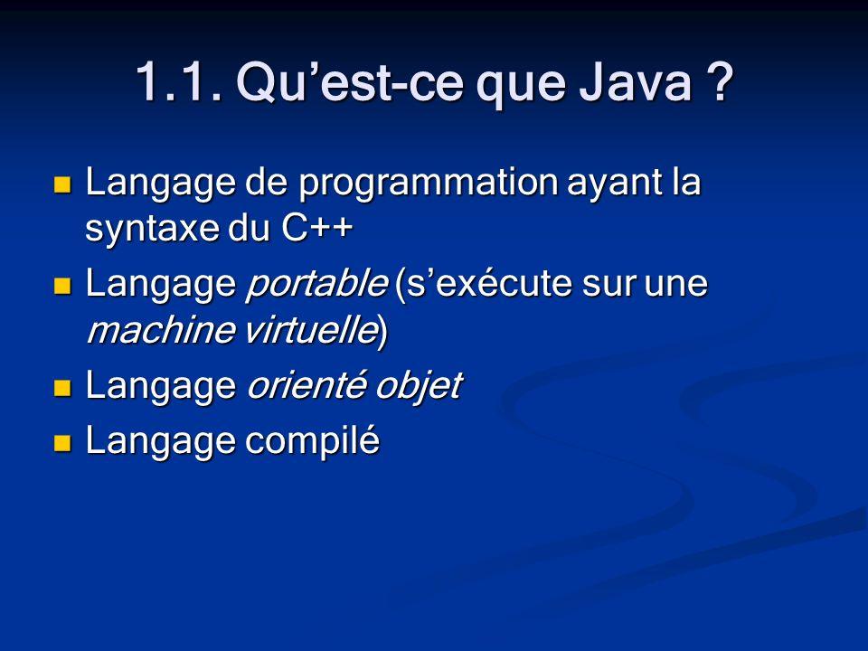 1.1.Quest-ce que Java .