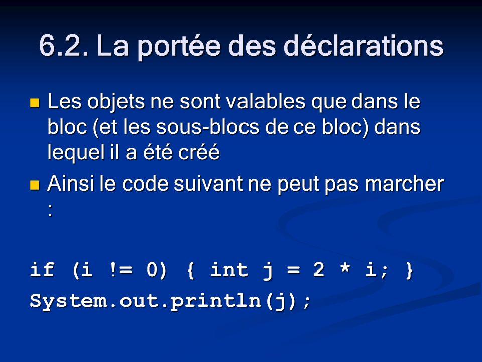 6.2. La portée des déclarations Les objets ne sont valables que dans le bloc (et les sous-blocs de ce bloc) dans lequel il a été créé Les objets ne so