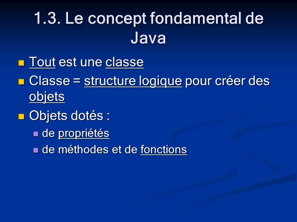 1.3. Le concept fondamental de Java Tout est une classe Tout est une classe Classe = structure logique pour créer des objets Classe = structure logiqu