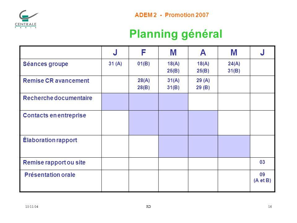 ADEM 2 - Promotion 2007 10/11/04RD16 Planning général JFMAMJ Séances groupe 31 (A)01(B)18(A) 25(B) 18(A) 25(B) 24(A) 31(B) Remise CR avancement 28(A) 28(B) 31(A) 31(B) 29 (A) 29 (B) Recherche documentaire Contacts en entreprise Élaboration rapport Remise rapport ou site 03 Présentation orale 09 (A et B)