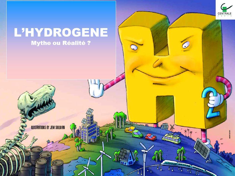 LHydrogène, Mythe ou Réalité ?Slide n°12 Aéronautique Historique Intérêt de l Hydrogène Le défi Les problèmes de sécurité Economie