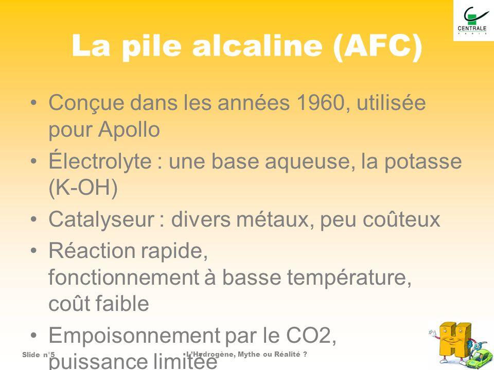 LHydrogène, Mythe ou Réalité ?Slide n°6 Pile à acide phosphorique (PAFC) Conçue dans les années 1960, commercialisée Électrolyte : acide phosphorique, très répandu Catalyseur : platine, très coûteux Forte puissance, insensible au CO2 Plage de température de fonctionnement restreinte (acide liquide entre 42°C et 210°C)